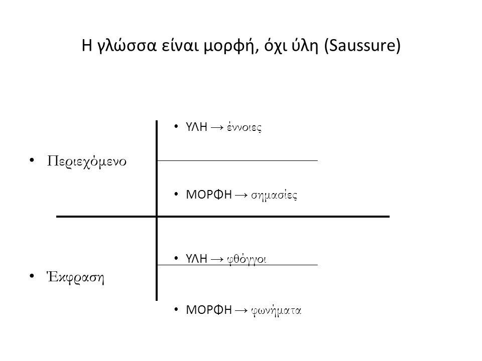 Η γλώσσα είναι μορφή, όχι ύλη (Saussure) ΥΛΗ → έννοιες Περιεχόμενο ΜΟΡΦΗ → σημασίες ΥΛΗ → φθόγγοι Έκφραση ΜΟΡΦΗ → φωνήματα