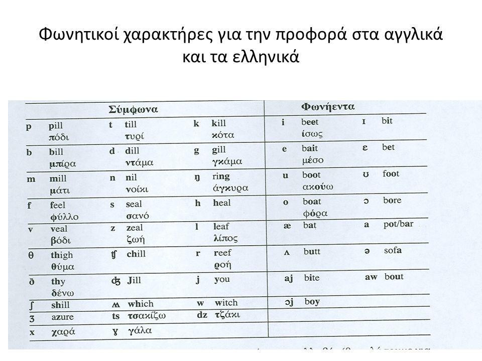 Φωνητικοί χαρακτήρες για την προφορά στα αγγλικά και τα ελληνικά