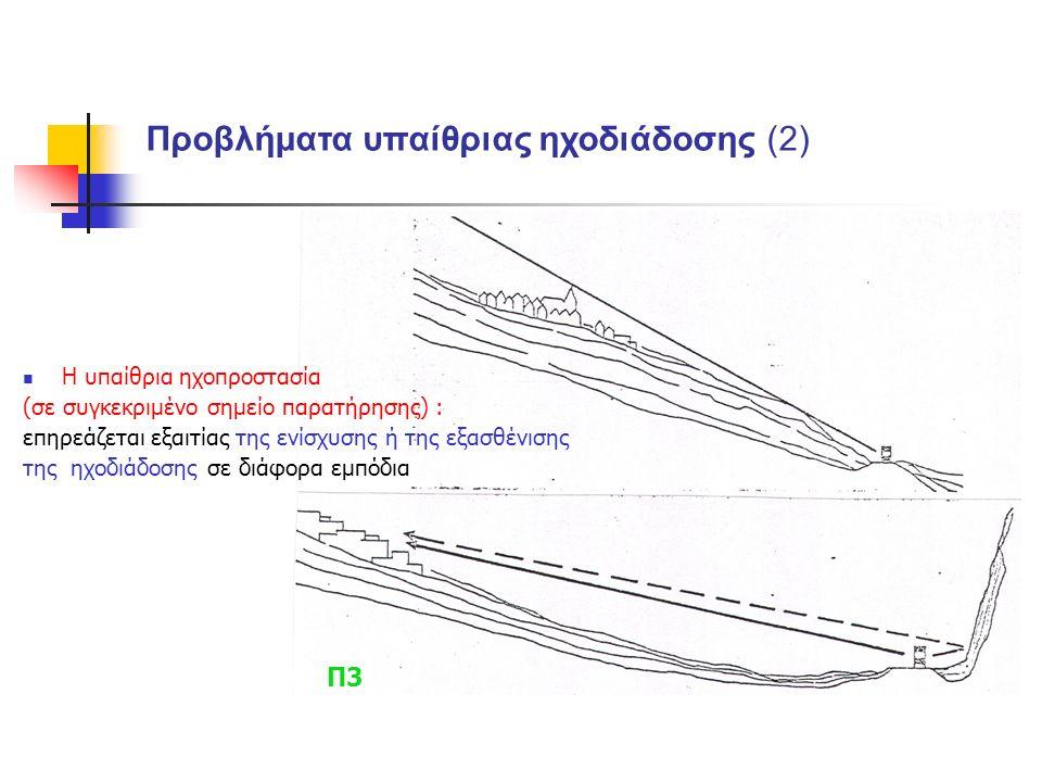 Η υπαίθρια ηχοπροστασία (σε συγκεκριμένο σημείο παρατήρησης) : επηρεάζεται εξαιτίας της ενίσχυσης ή της εξασθένισης της ηχοδιάδοσης σε διάφορα εμπόδια Προβλήματα υπαίθριας ηχοδιάδοσης (2) Π3