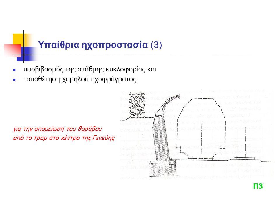 Υπαίθρια ηχοπροστασία (3) υποβιβασμός της στάθμης κυκλοφορίας και τοποθέτηση χαμηλού ηχοφράγματος για την απομείωση του θορύβου από το τραμ στο κέντρο