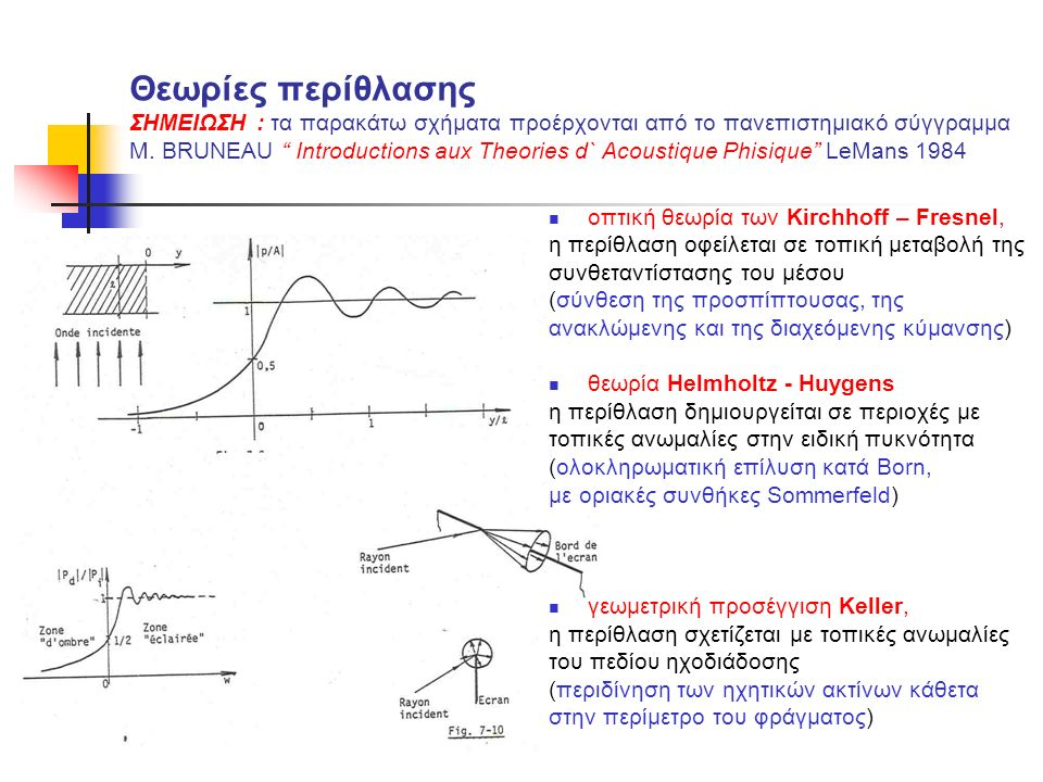 """Θεωρίες περίθλασης ΣΗΜΕΙΩΣΗ : τα παρακάτω σχήματα προέρχονται από το πανεπιστημιακό σύγγραμμα Μ. BRUNEAU """" Introductions aux Theories d` Acoustique Ph"""