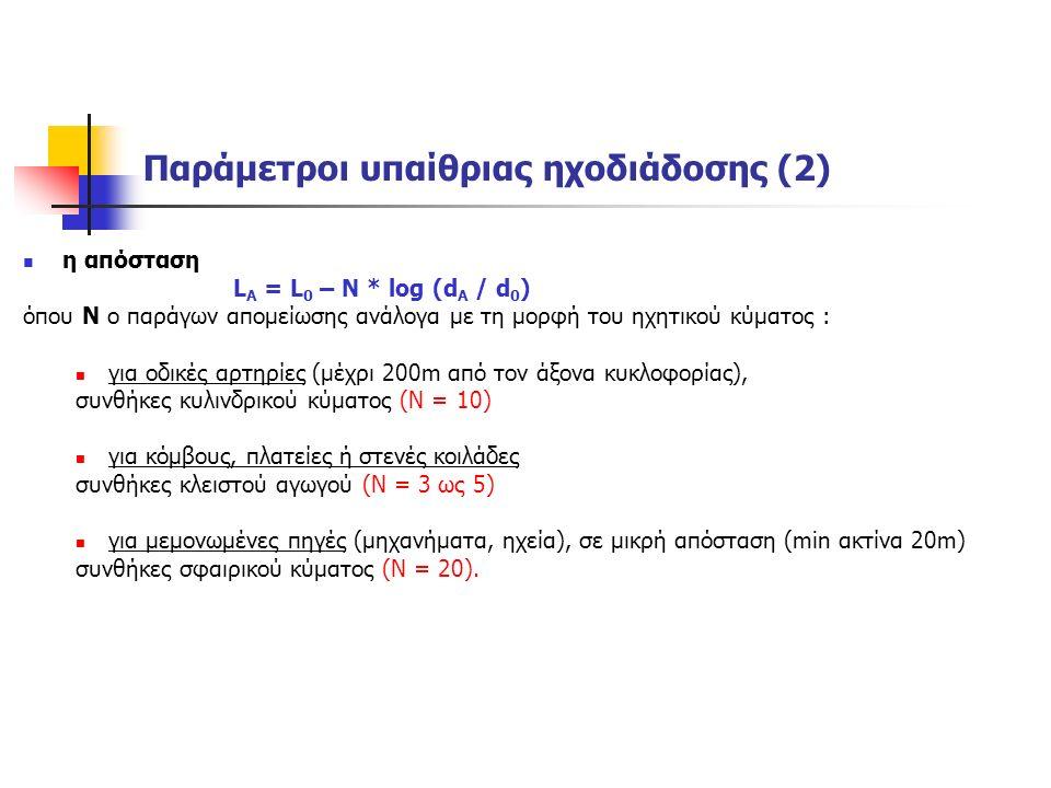 η απόσταση L Α = L 0 – Ν * log (d A / d 0 ) όπου Ν ο παράγων απομείωσης ανάλογα με τη μορφή του ηχητικού κύματος : για οδικές αρτηρίες (μέχρι 200m από τον άξονα κυκλοφορίας), συνθήκες κυλινδρικού κύματος (Ν = 10) για κόμβους, πλατείες ή στενές κοιλάδες συνθήκες κλειστού αγωγού (Ν = 3 ως 5) για μεμονωμένες πηγές (μηχανήματα, ηχεία), σε μικρή απόσταση (min ακτίνα 20m) συνθήκες σφαιρικού κύματος (Ν = 20).