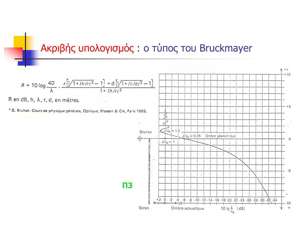 Ακριβής υπολογισμός : ο τύπος του Bruckmayer Π3