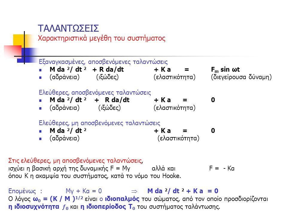 Εξαναγκασμένες, αποσβενόμενες ταλαντώσεις Μ da 2 / dt 2 + R da/dt + Κ a = F m sin ωt (αδράνεια) (ιξώδες) (ελαστικότητα) (διεγείρουσα δύναμη) Ελεύθερες, αποσβενόμενες ταλαντώσεις Μ da 2 / dt 2 + R da/dt + Κ a = 0 (αδράνεια) (ιξώδες) (ελαστικότητα) Ελεύθερες, μη αποσβενόμενες ταλαντώσεις Μ da 2 / dt 2 + Κ a = 0 (αδράνεια) (ελαστικότητα) ΤΑΛΑΝΤΩΣΕΙΣ Χαρακτηριστικά μεγέθη του συστήματος Στις ελεύθερες, μη αποσβενόμενες ταλαντώσεις, ισχύει η βασική αρχή της δυναμικής F = Μγ αλλά και F = - Κα όπου Κ η ακαμψία του συστήματος, κατά το νόμο του Hooke.