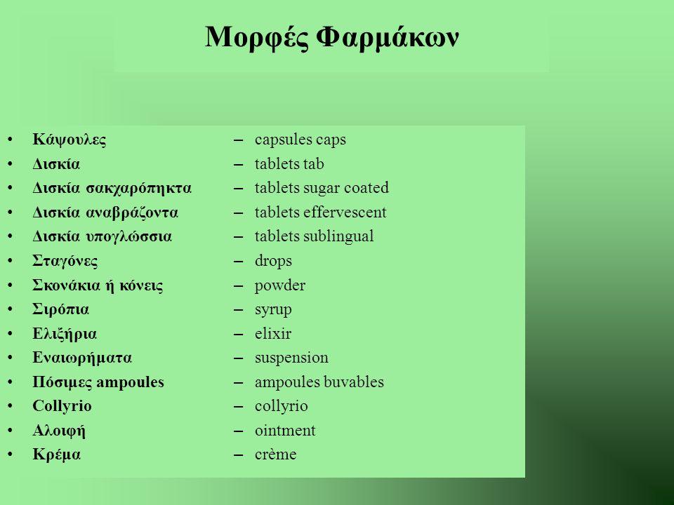Εισπνεόμενο - inh Αερόλυμα - aerosol Δηλητήριο – poison Δισκία που εμφυτεύονται κάτω από το δέρμα - pellets Υπόθετα ορθού - Analia (suppositories) Υπόθετα κόλπου - Ovules Υπογλώσσια χάπια – sublinguales, glossets Αναβράζοντα – tabl effervescent Αυτοκόλλητα - patch