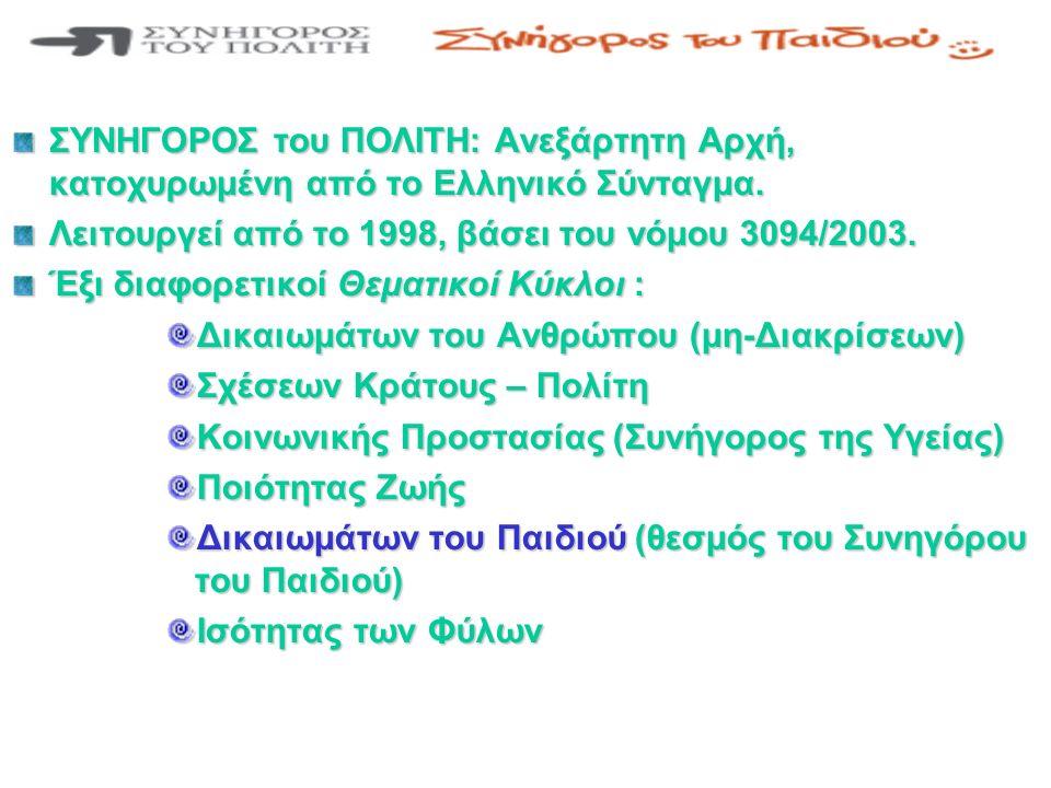 ΣΥΝΗΓΟΡΟΣ του ΠΟΛΙΤΗ: Ανεξάρτητη Αρχή, κατοχυρωμένη από το Ελληνικό Σύνταγμα.