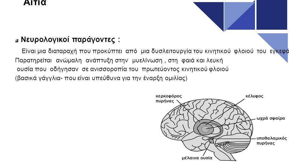 Αίτια Νευρολογικοί παράγοντες : Είναι μια διαταραχή που προκύπτει από μια δυσλειτουργία του κινητικού φλοιού του εγκεφάλου. Παρατηρείται ανώμαλη ανάπτ