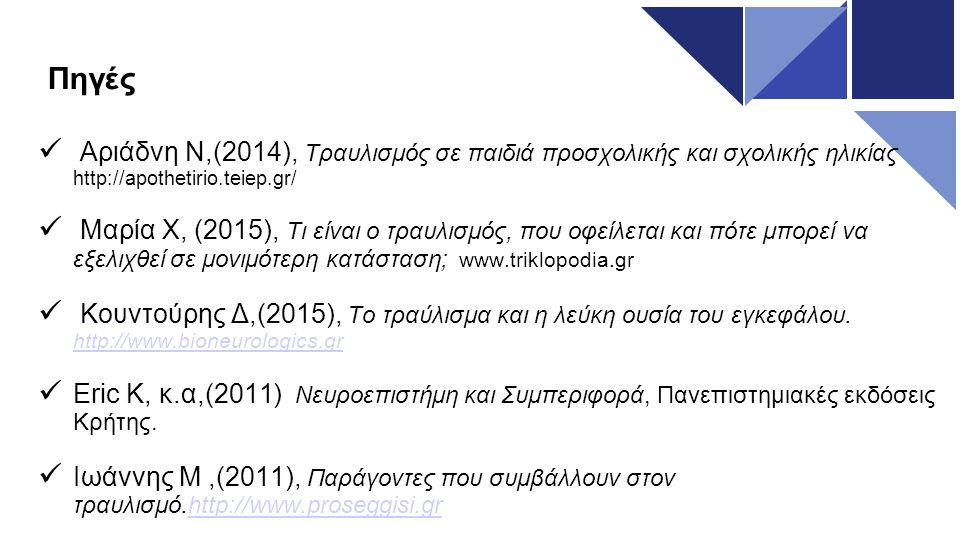 Πηγές Αριάδνη Ν,(2014), Τραυλισμός σε παιδιά προσχολικής και σχολικής ηλικίας http://apothetirio.teiep.gr/ Μαρία Χ, (2015), Tι είναι ο τραυλισμός, που οφείλεται και πότε μπορεί να εξελιχθεί σε μονιμότερη κατάσταση; www.triklopodia.gr Κουντούρης Δ,(2015), Το τραύλισμα και η λεύκη ουσία του εγκεφάλου.