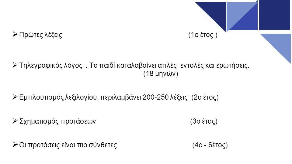 Παράγοντες Καθηστέρησης Ομιλίας Κοινωνικές και οικονομικές συνθήκες Νοητική αναπηρία Απώλεια ακοής Αυτισμός Εγκεφαλική παράλυση Επιλεκτική αλαλία Καθυστέρηση ωρίμανσης (αναπτυξιακή καθυστέρηση ομιλίας) Εκφραστική διαταραχή γλώσσας (αναπτυξιακή εκφραστική αφασία)