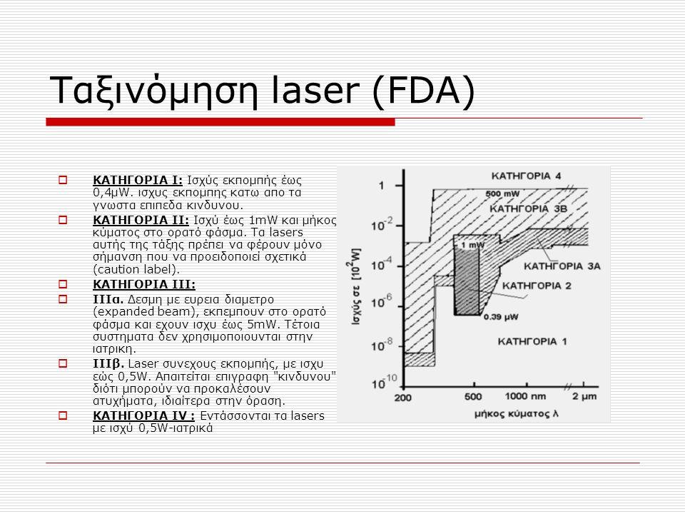 Ταξινόμηση laser (FDA)  ΚΑΤΗΓΟΡΙΑ Ι: Ισχύς εκπομπής έως 0,4μW.