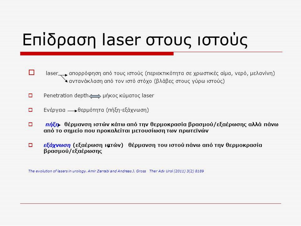 Επίδραση laser στους ιστούς  laser απορρόφηση από τους ιστούς (περιεκτικότητα σε χρωστικές αίμα, νερό, μελανίνη) αντανάκλαση από τον ιστό στόχο (βλάβες στους γύρω ιστούς)  Penetration depth μήκος κύματος laser  Ενέργεια θερμότητα (πήξη-εξάχνωση) πήξη  πήξη θέρμανση ιστών κάτω από την θερμοκρασία βρασμού/εξαέρωσης αλλά πάνω από το σημείο που προκαλείται μετουσίωση των πρωτεϊνών  εξάχνωση  εξάχνωση (εξαέρωση ιστών) θέρμανση του ιστού πάνω από την θερμοκρασία βρασμού/εξαέρωσης The evolution of lasers in urology.