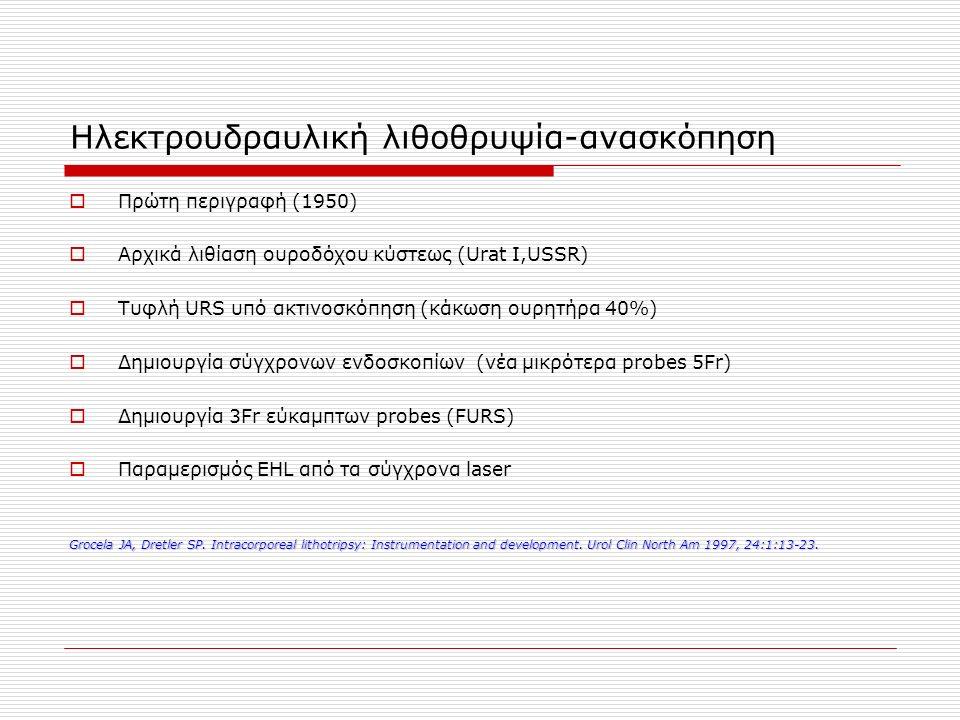 Ηλεκτρουδραυλική λιθοθρυψία-ανασκόπηση  Πρώτη περιγραφή (1950)  Αρχικά λιθίαση ουροδόχου κύστεως (Urat I,USSR)  Tυφλή URS υπό ακτινοσκόπηση (κάκωση ουρητήρα 40%)  Δημιουργία σύγχρονων ενδοσκοπίων (νέα μικρότερα probes 5Fr)  Δημιουργία 3Fr εύκαμπτων probes (FURS)  Παραμερισμός ΕΗL από τα σύγχρονα laser Grocela JA, Dretler SP.