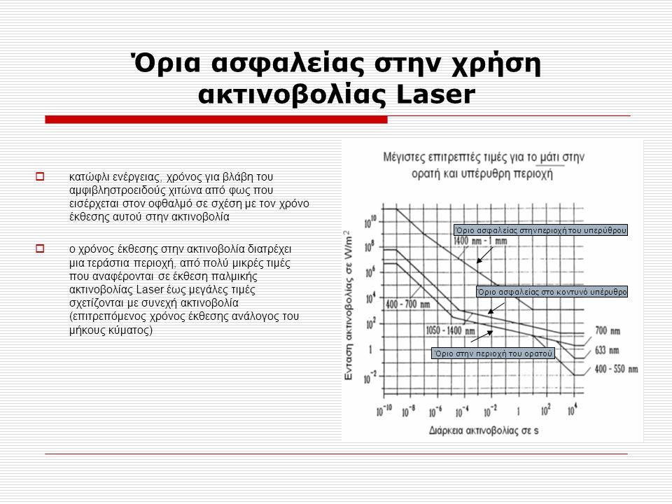 Όρια ασφαλείας στην χρήση ακτινοβολίας Laser  κατώφλι ενέργειας, χρόνος για βλάβη του αμφιβληστροειδούς χιτώνα από φως που εισέρχεται στον οφθαλμό σε σχέση με τον χρόνο έκθεσης αυτού στην ακτινοβολία  ο χρόνος έκθεσης στην ακτινοβολία διατρέχει μια τεράστια περιοχή, από πολύ μικρές τιμές που αναφέρονται σε έκθεση παλμικής ακτινοβολίας Laser έως μεγάλες τιμές σχετίζονται με συνεχή ακτινοβολία (επιτρεπόμενος χρόνος έκθεσης ανάλογος του μήκους κύματος) Όριο ασφαλείας στηνπεριοχή του υπερύθρου Όριο ασφαλείας στο κοντυνό υπέρυθρο Όριο στην περιοχή του ορατού