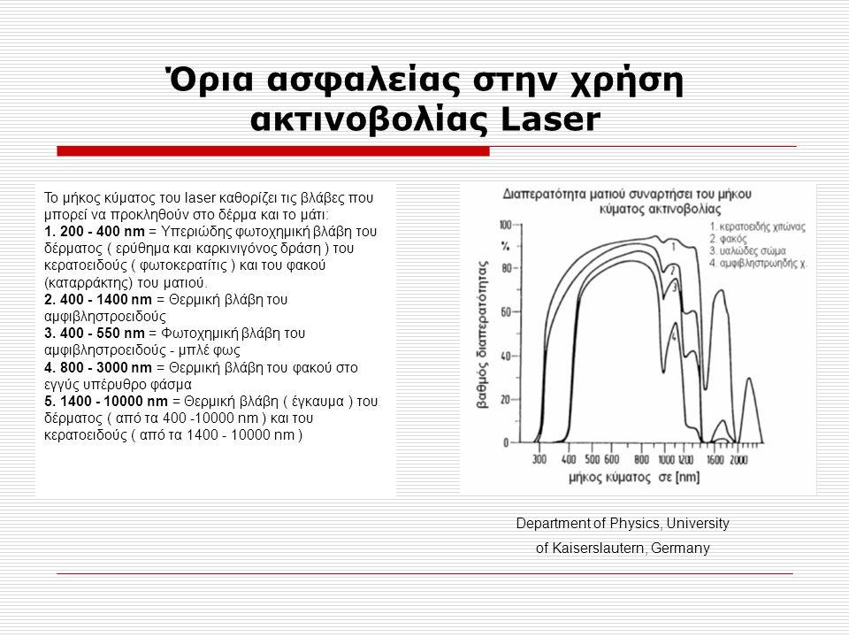 Όρια ασφαλείας στην χρήση ακτινοβολίας Laser Department of Physics, University of Kaiserslautern, Germany Το μήκος κύματος του laser καθορίζει τις βλάβες που μπορεί να προκληθούν στο δέρμα και το μάτι: 1.
