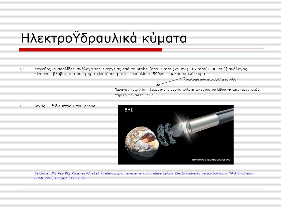 ΗλεκτροΫδραυλικά κύματα  Μέγεθος φυσσαλίδας ανάλογο της ενέργειας από το probe [από 3 mm.(25 mJ) -15 mm(1300 mJ)] ανάλογος κίνδυνος βλάβης του ουρητήρα (διατήρηση της φυσσαλίδας 500μs κρουστικό κύμα ( διάλυμα που περιβάλλει το λίθο) Παραγωγή υψηλών πιέσεων δημιουργία κοιλοτήτων εντός του λίθου κατακερματισμός στην επιφάνεια του λίθου  Ισχύς διαμέτρου του probe T eichman JM, Rao RD, Rogenes VJ, et al: Ureteroscopic management of ureteral calculi: Electrohydraulic versus holmium: YAG lithotripsy.