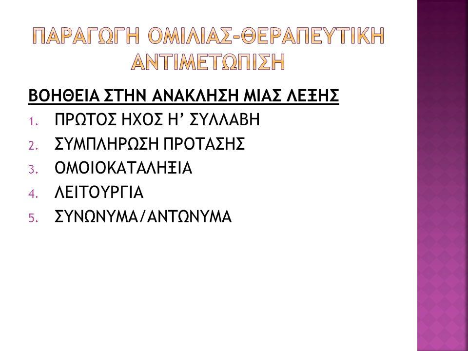 ΒΟΗΘΕΙΑ ΣΤΗΝ ΑΝΑΚΛΗΣΗ ΜΙΑΣ ΛΕΞΗΣ 1. ΠΡΩΤΟΣ ΗΧΟΣ Η' ΣΥΛΛΑΒΗ 2. ΣΥΜΠΛΗΡΩΣΗ ΠΡΟΤΑΣΗΣ 3. ΟΜΟΙΟΚΑΤΑΛΗΞΙΑ 4. ΛΕΙΤΟΥΡΓΙΑ 5. ΣΥΝΩΝΥΜΑ/ΑΝΤΩΝΥΜΑ