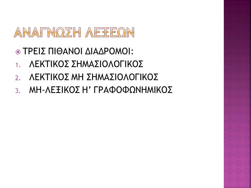  ΤΡΕΙΣ ΠΙΘΑΝΟΙ ΔΙΑΔΡΟΜΟΙ: 1. ΛΕΚΤΙΚΟΣ ΣΗΜΑΣΙΟΛΟΓΙΚΟΣ 2. ΛΕΚΤΙΚΟΣ ΜΗ ΣΗΜΑΣΙΟΛΟΓΙΚΟΣ 3. ΜΗ-ΛΕΞΙΚΟΣ Η' ΓΡΑΦΟΦΩΝΗΜΙΚΟΣ