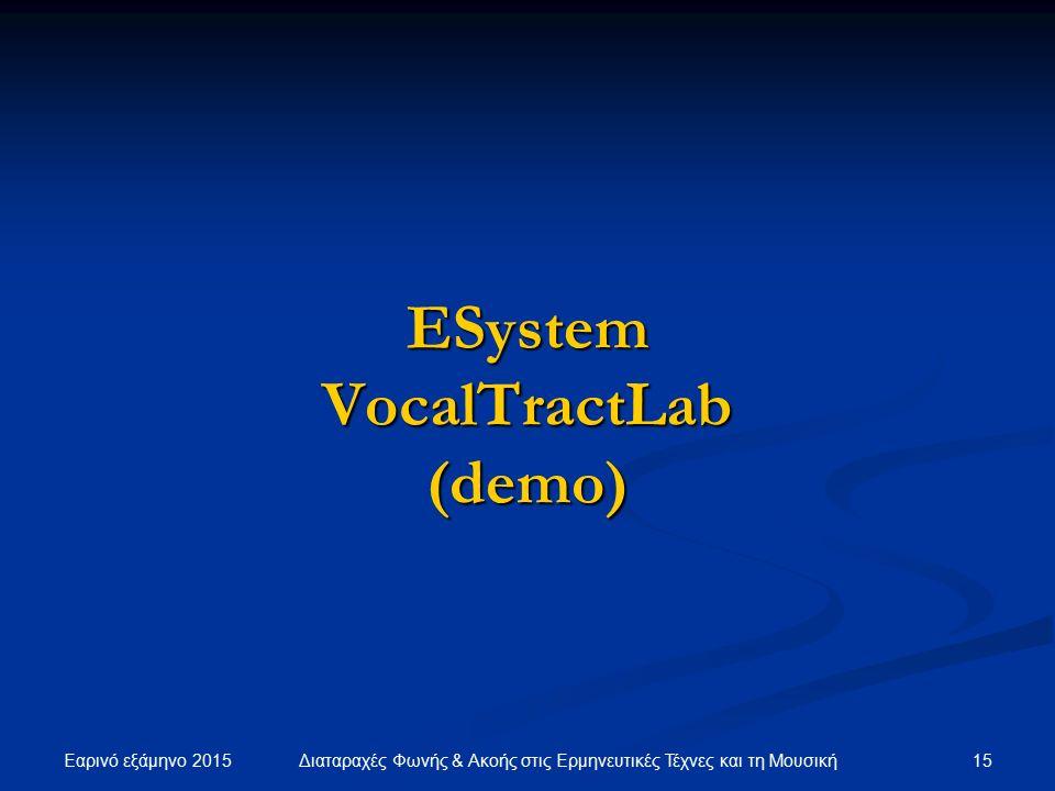 Εαρινό εξάμηνο 2015 14Διαταραχές Φωνής & Ακοής στις Ερμηνευτικές Τέχνες και τη Μουσική Θεμελιώδης συχνότητα