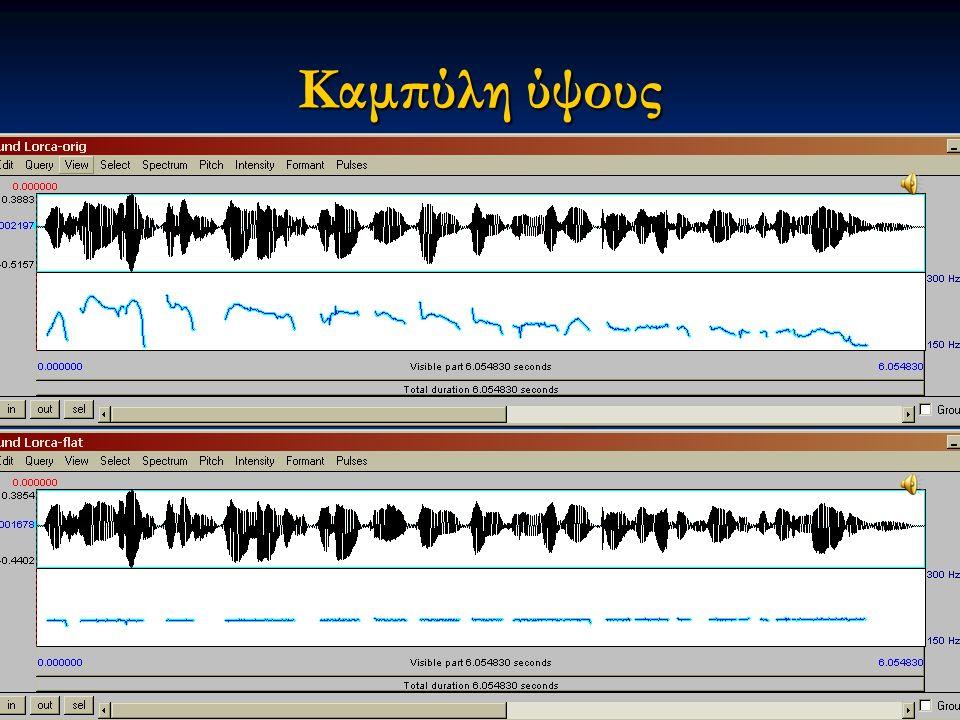 Εαρινό εξάμηνο 2015 16Διαταραχές Φωνής & Ακοής στις Ερμηνευτικές Τέχνες και τη Μουσική Καμπύλη ύψους