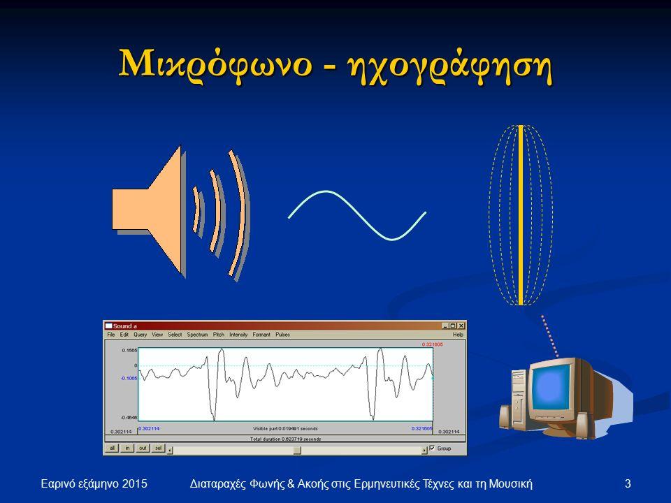 Εαρινό εξάμηνο 2015 13 Διαταραχές Φωνής & Ακοής στις Ερμηνευτικές Τέχνες και τη Μουσική Θεωρία πηγής-φίλτρου Ήχος (πηγή) Ήχος (πηγή) Φωνή (περιοδική-αρμονική) Φωνή (περιοδική-αρμονική) Θεμελιώδης συχνότητα Θεμελιώδης συχνότητα Θόρυβος (απεριοδική) Θόρυβος (απεριοδική) Φίλτρο (φωνητική οδός) Φίλτρο (φωνητική οδός) Αντηχείο (δεν παράγει ήχο, διαμορφώνει τον ήχο) Αντηχείο (δεν παράγει ήχο, διαμορφώνει τον ήχο) Μορφικές συχνότητες Μορφικές συχνότητες Ομιλία = φιλτραρισμένη φωνή Ομιλία = φιλτραρισμένη φωνή