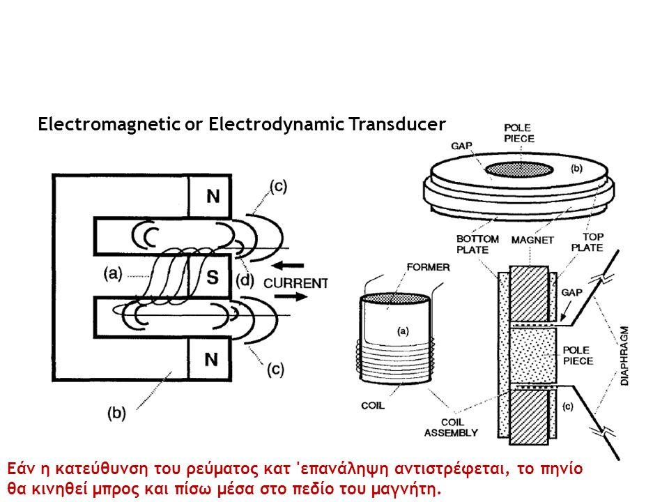 Electromagnetic or Electrodynamic Transducer Εάν η κατεύθυνση του ρεύματος κατ επανάληψη αντιστρέφεται, το πηνίο θα κινηθεί μπρος και πίσω μέσα στο πεδίο του μαγνήτη.