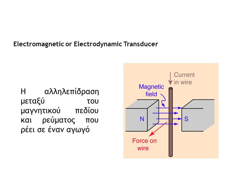Electromagnetic or Electrodynamic Transducer Η αλληλεπίδραση μεταξύ του μαγνητικού πεδίου και ρεύματος που ρέει σε έναν αγωγό