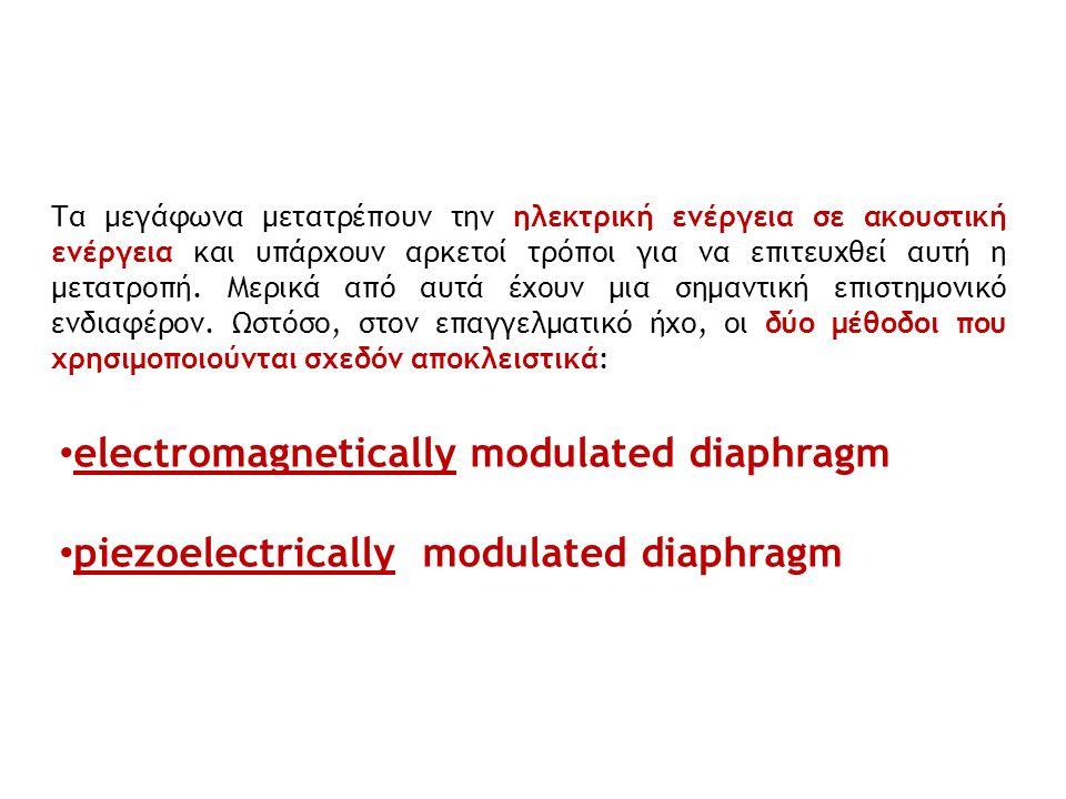 Piezoelectric Transducer A typical piezoelectric driver:
