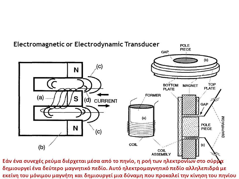 Electromagnetic or Electrodynamic Transducer Αν η ροή του ρεύματος στο πηνίο είναι τώρα αντιστρέφεται, τότε η πολικότητα του ηλεκτρομαγνητικού πεδίου επίσης αντιστρέφεται.