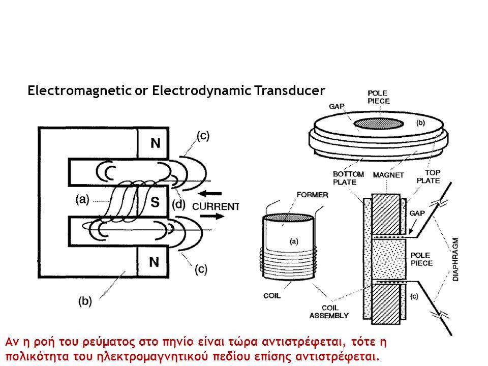Electromagnetic or Electrodynamic Transducer Αν η ροή του ρεύματος στο πηνίο είναι τώρα αντιστρέφεται, τότε η πολικότητα του ηλεκτρομαγνητικού πεδίου