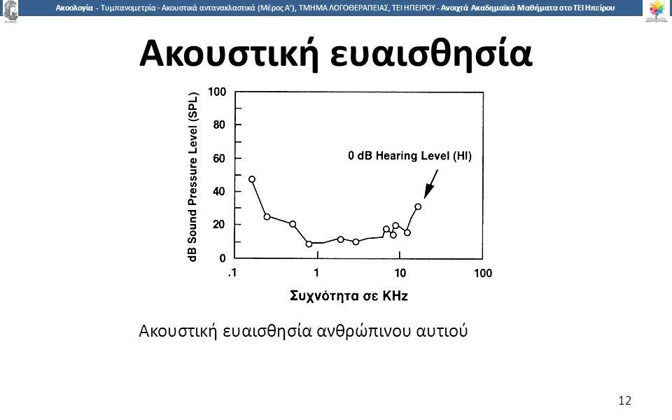 1212 Ακοολογία - Τυμπανομετρία - Ακουστικά αντανακλαστικά (Μέρος A'), ΤΜΗΜΑ ΛΟΓΟΘΕΡΑΠΕΙΑΣ, ΤΕΙ ΗΠΕΙΡΟΥ - Ανοιχτά Ακαδημαϊκά Μαθήματα στο ΤΕΙ Ηπείρου Ακουστική ευαισθησία ανθρώπινου αυτιού 12 Ακουστική ευαισθησία