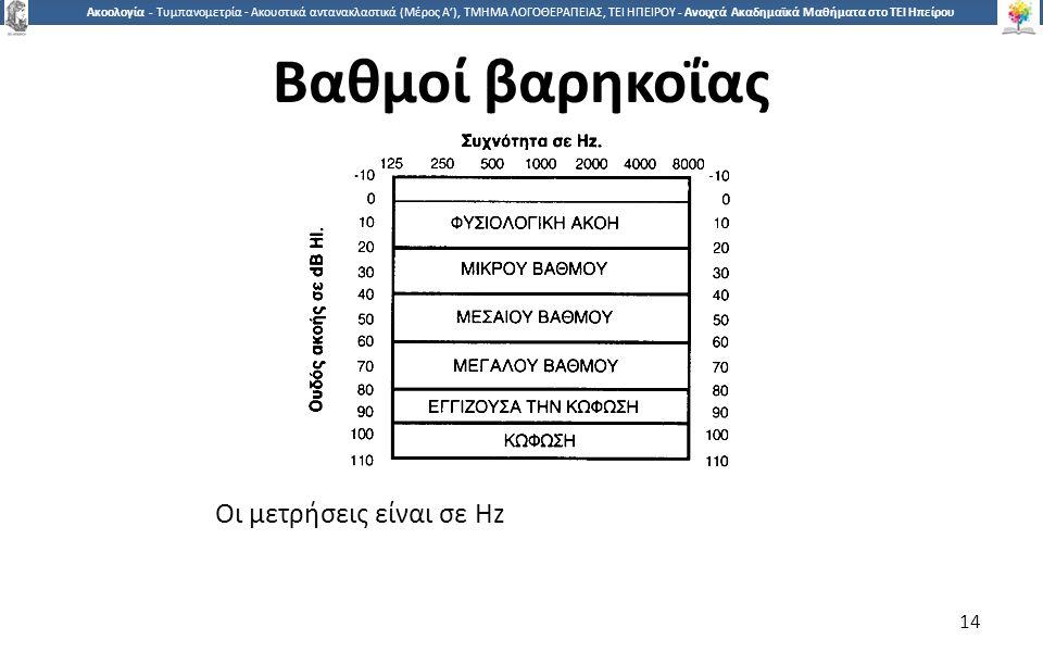 1414 Ακοολογία - Τυμπανομετρία - Ακουστικά αντανακλαστικά (Μέρος A'), ΤΜΗΜΑ ΛΟΓΟΘΕΡΑΠΕΙΑΣ, ΤΕΙ ΗΠΕΙΡΟΥ - Ανοιχτά Ακαδημαϊκά Μαθήματα στο ΤΕΙ Ηπείρου Οι μετρήσεις είναι σε Hz 14 Βαθμοί βαρηκοΐας