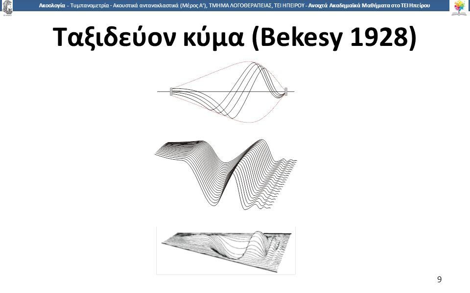 1010 Ακοολογία - Τυμπανομετρία - Ακουστικά αντανακλαστικά (Μέρος A'), ΤΜΗΜΑ ΛΟΓΟΘΕΡΑΠΕΙΑΣ, ΤΕΙ ΗΠΕΙΡΟΥ - Ανοιχτά Ακαδημαϊκά Μαθήματα στο ΤΕΙ Ηπείρου Σχέση τυμπανικής μεμβράνης και ωοειδούς θυρίδας – μοχλός ακουστικής αλυσίδας 10 Σχέση τυμπανικής μεμβράνης και ωοειδούς θυρίδας