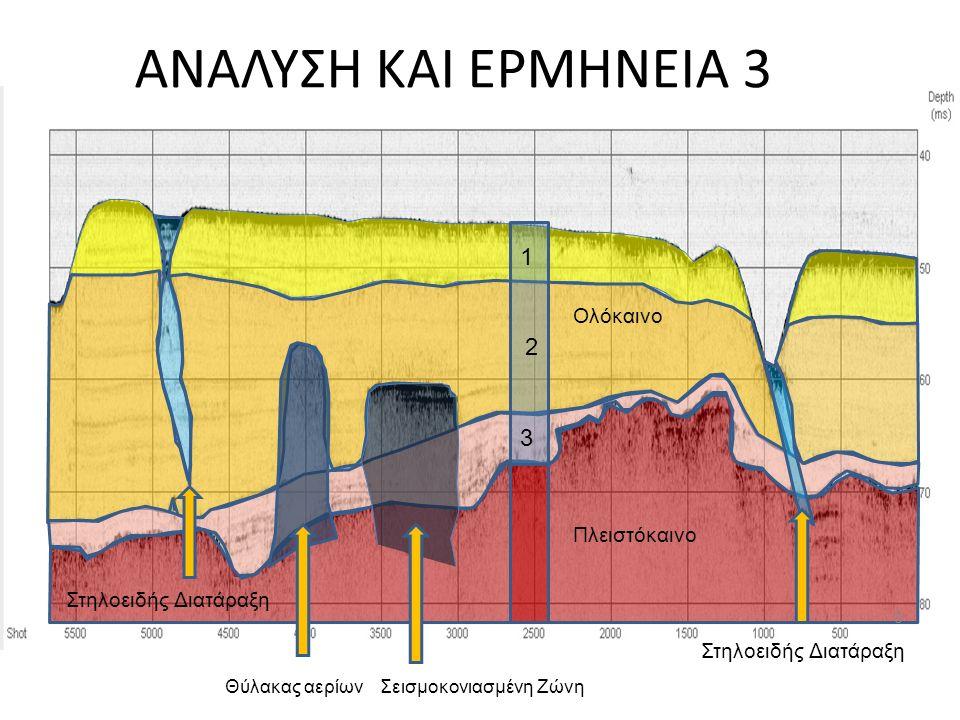 1 2 3 Ολόκαινο Πλειστόκαινο ΑΝΑΛΥΣΗ ΚΑΙ ΕΡΜΗΝΕΙΑ 3 8 Στηλοειδής Διατάραξη Σεισμοκονιασμένη ΖώνηΘύλακας αερίων