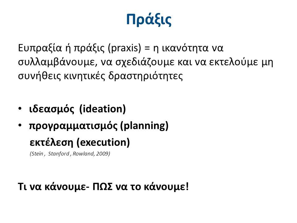 Πράξις Ευπραξία ή πράξις (praxis) = η ικανότητα να συλλαμβάνουμε, να σχεδιάζουμε και να εκτελούμε μη συνήθεις κινητικές δραστηριότητες ιδεασμός (ideation) προγραμματισμός (planning) εκτέλεση (execution) (Stein, Stanford, Rowland, 2009) Τι να κάνουμε- ΠΩΣ να το κάνουμε!