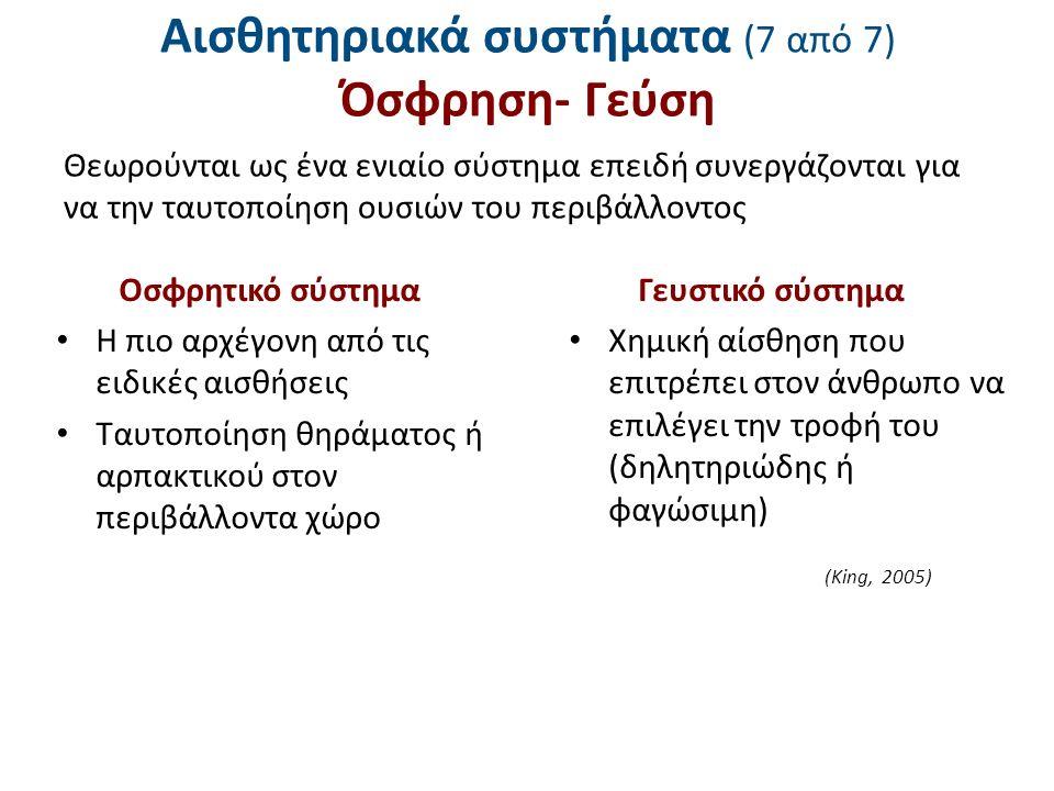Αισθητηριακά συστήματα (7 από 7) Όσφρηση- Γεύση (King, 2005) Θεωρούνται ως ένα ενιαίο σύστημα επειδή συνεργάζονται για να την ταυτοποίηση ουσιών του περιβάλλοντος Οσφρητικό σύστημα Η πιο αρχέγονη από τις ειδικές αισθήσεις Ταυτοποίηση θηράματος ή αρπακτικού στον περιβάλλοντα χώρο Γευστικό σύστημα Χημική αίσθηση που επιτρέπει στον άνθρωπο να επιλέγει την τροφή του (δηλητηριώδης ή φαγώσιμη)