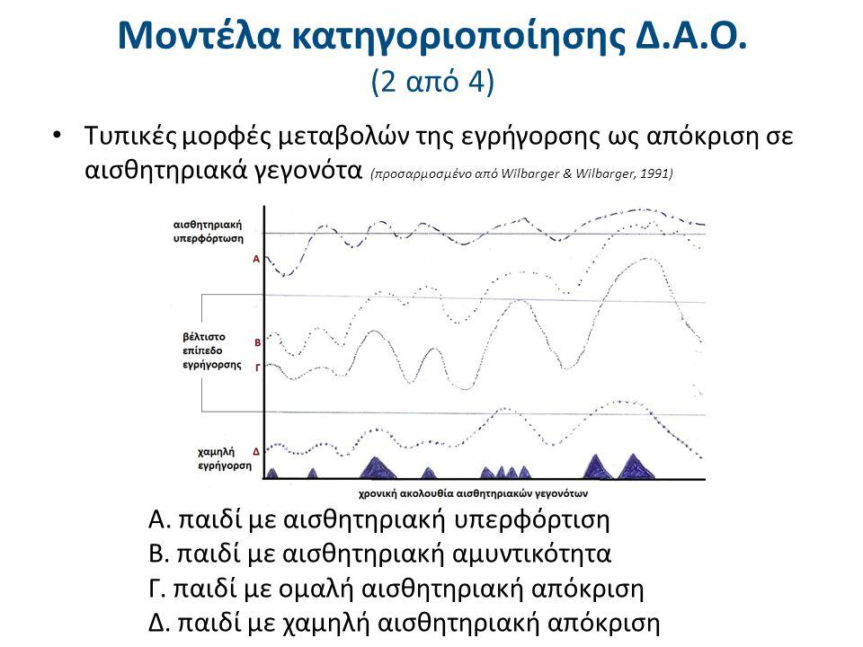 Μοντέλα κατηγοριοποίησης Δ.Α.Ο. (2 από 4) Τυπικές μορφές μεταβολών της εγρήγορσης ως απόκριση σε αισθητηριακά γεγονότα (προσαρμοσμένο από Wilbarger &