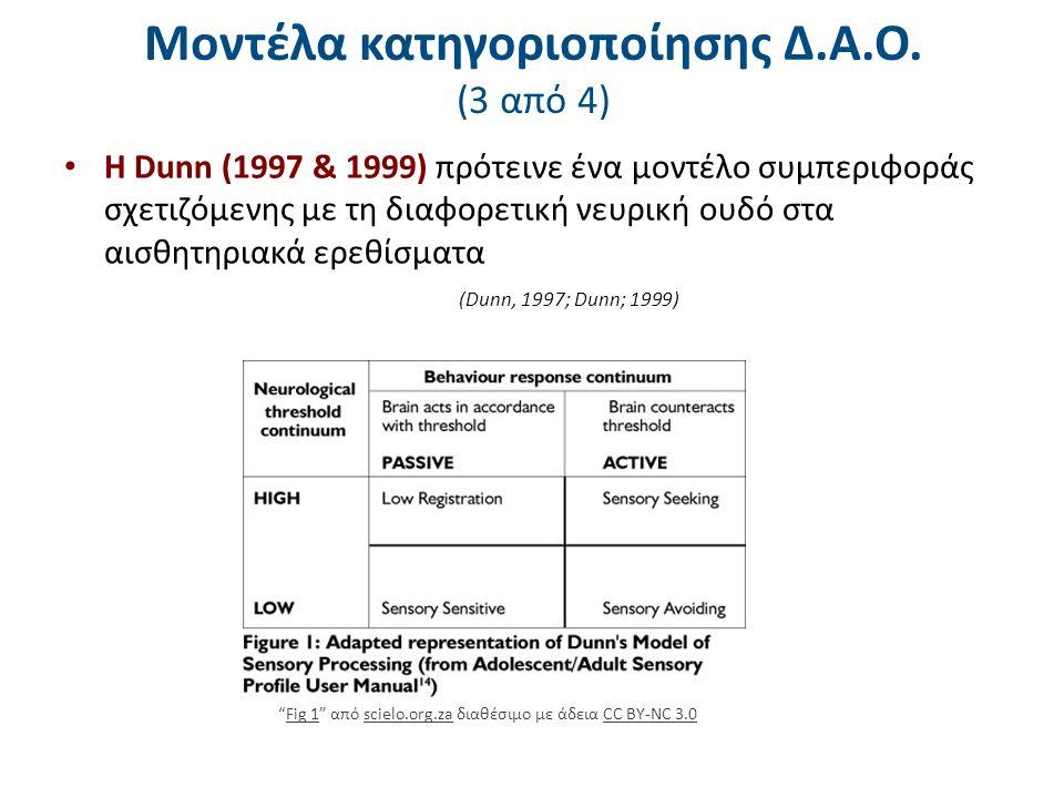Μοντέλα κατηγοριοποίησης Δ.Α.Ο. (3 από 4) Η Dunn (1997 & 1999) πρότεινε ένα μοντέλο συμπεριφοράς σχετιζόμενης με τη διαφορετική νευρική ουδό στα αισθη