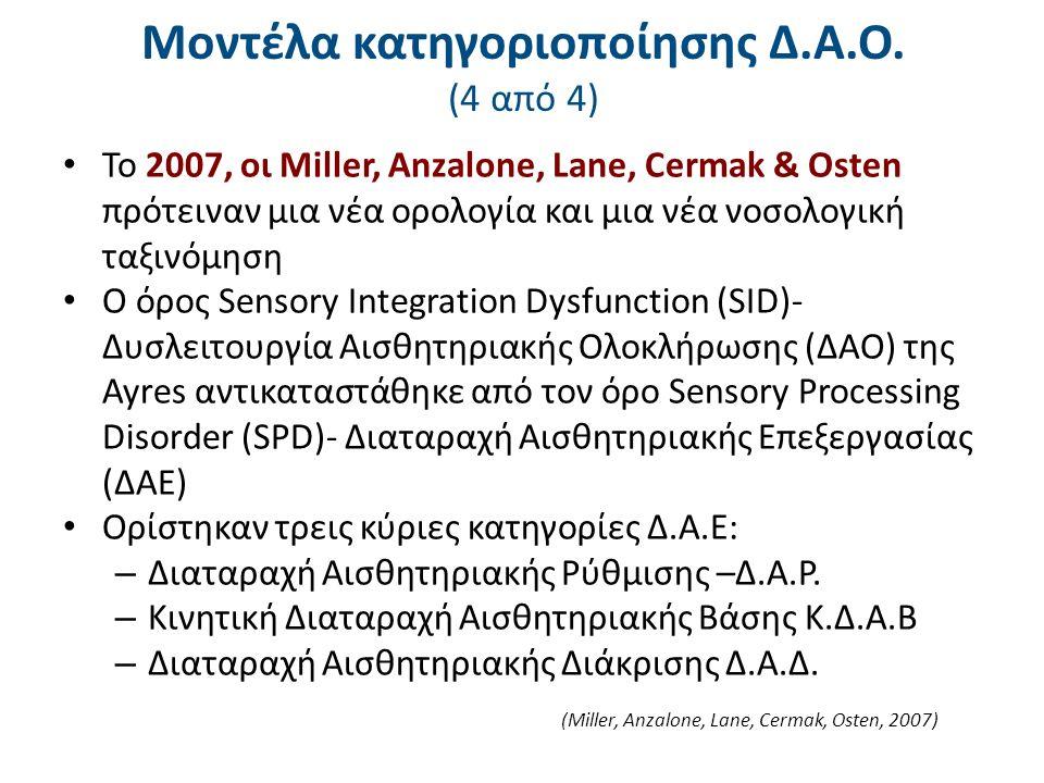 Μοντέλα κατηγοριοποίησης Δ.Α.Ο. (4 από 4) Το 2007, οι Miller, Anzalone, Lane, Cermak & Osten πρότειναν μια νέα ορολογία και μια νέα νοσολογική ταξινόμ