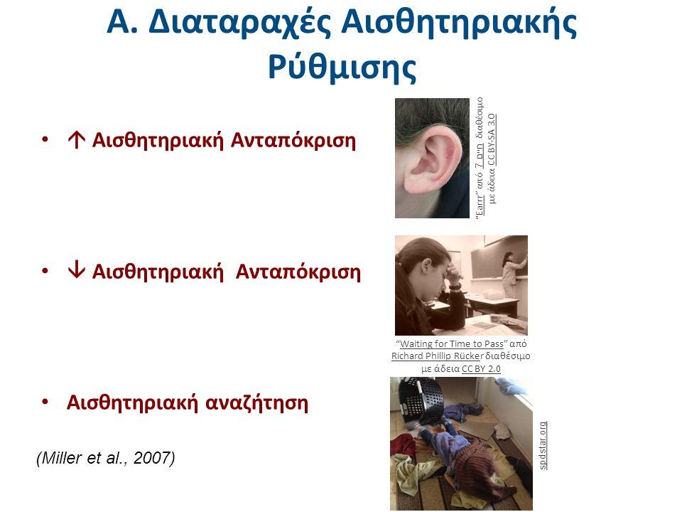 """Α. Διαταραχές Αισθητηριακής Ρύθμισης  Αισθητηριακή Ανταπόκριση  Αισθητηριακή Ανταπόκριση Αισθητηριακή αναζήτηση (Miller et al., 2007) spdstar.org """"W"""
