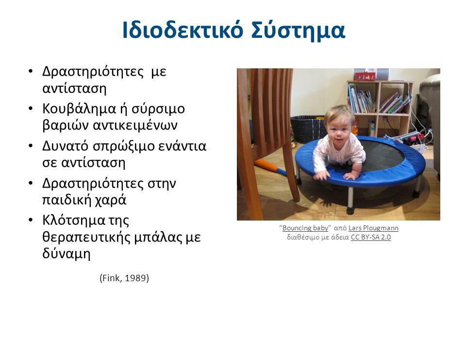 (Fink, 1989) Ιδιοδεκτικό Σύστημα Δραστηριότητες με αντίσταση Κουβάλημα ή σύρσιμο βαριών αντικειμένων Δυνατό σπρώξιμο ενάντια σε αντίσταση Δραστηριότητες στην παιδική χαρά Κλότσημα της θεραπευτικής μπάλας με δύναμη Bouncing baby από Lars Plougmann διαθέσιμο με άδεια CC BY-SA 2.0Bouncing babyLars PlougmannCC BY-SA 2.0