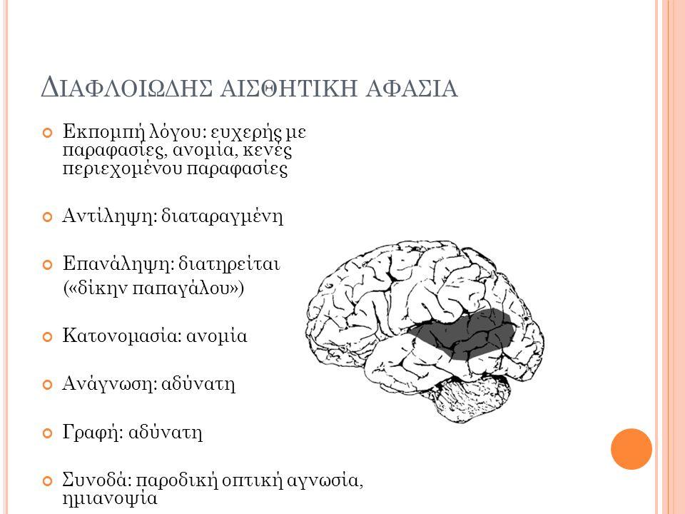 Δ ΙΑΦΛΟΙΩΔΗΣ ΑΙΣΘΗΤΙΚΗ ΑΦΑΣΙΑ Εκπομπή λόγου: ευχερής με παραφασίες, ανομία, κενές περιεχομένου παραφασίες Αντίληψη: διαταραγμένη Επανάληψη: διατηρείται («δίκην παπαγάλου») Κατονομασία: ανομία Ανάγνωση: αδύνατη Γραφή: αδύνατη Συνοδά: παροδική οπτική αγνωσία, ημιανοψία
