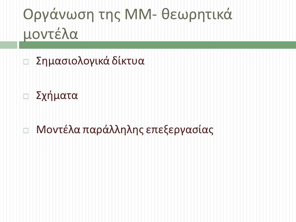 Οργάνωση της ΜΜ - θεωρητικά μοντέλα  Σημασιολογικά δίκτυα  Σχήματα  Μοντέλα παράλληλης επεξεργασίας