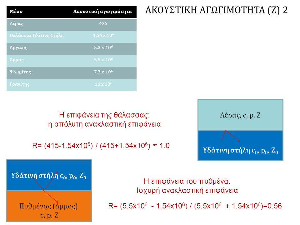ΜέσοΑκουστική αγωγιμότητα Αέρας425 Θαλάσσια Υδάτινη Στήλη1.54 x 10 6 Άργιλος5.3 x 10 6 Άμμος5.5 x 10 6 Ψαμμίτης7.7 x 10 6 Γρανίτης16 x 10 6 Αέρας, c, p, Z Υδάτινη στήλη c 0, p 0, Z 0 R= (415-1.54x10 6 ) / (415+1.54x10 6 ) ≈ 1.0 Η επιφάνεια της θάλασσας: η απόλυτη ανακλαστική επιφάνεια Υδάτινη στήλη c 0, p 0, Z 0 Πυθμένας (άμμος) c, p, Z Η επιφάνεια του πυθμένα: Ισχυρή ανακλαστική επιφάνεια R= (5.5x10 6 - 1.54x10 6 ) / (5.5x10 6 + 1.54x10 6 )=0.56 ΑΚΟΥΣΤΙΚΗ ΑΓΩΓΙΜΟΤΗΤΑ (Z) 2