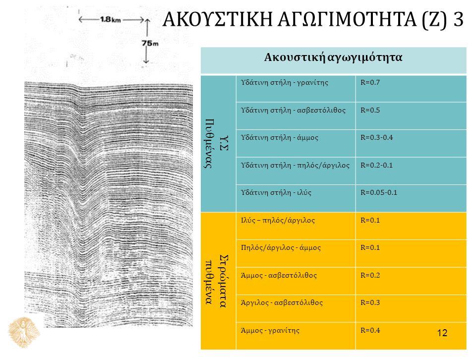 Ακουστική αγωγιμότητα Υ.Σ Πυθμένας Υδάτινη στήλη - γρανίτηςR=0.7 Υδάτινη στήλη - ασβεστόλιθοςR=0.5 Υδάτινη στήλη - άμμοςR=0.3-0.4 Υδάτινη στήλη - πηλός/άργιλοςR=0.2-0.1 Υδάτινη στήλη - ιλύςR=0.05-0.1 Στρώματα πυθμένα Ιλύς – πηλός/άργιλοςR=0.1 Πηλός/άργιλος - άμμοςR=0.1 Άμμος - ασβεστόλιθοςR=0.2 Άργιλος - ασβεστόλιθοςR=0.3 Άμμος - γρανίτηςR=0.4 12 ΑΚΟΥΣΤΙΚΗ ΑΓΩΓΙΜΟΤΗΤΑ (Z) 3