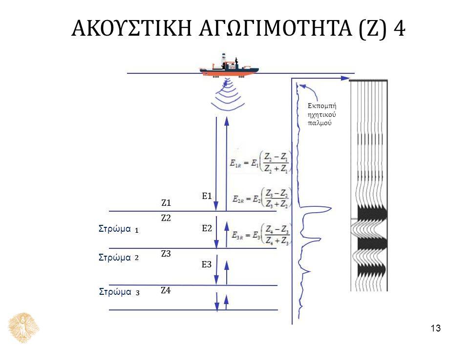 13 Στρώμα Εκπομπή ηχητικού παλμού Στρώμα ΑΚΟΥΣΤΙΚΗ ΑΓΩΓΙΜΟΤΗΤΑ (Z) 4