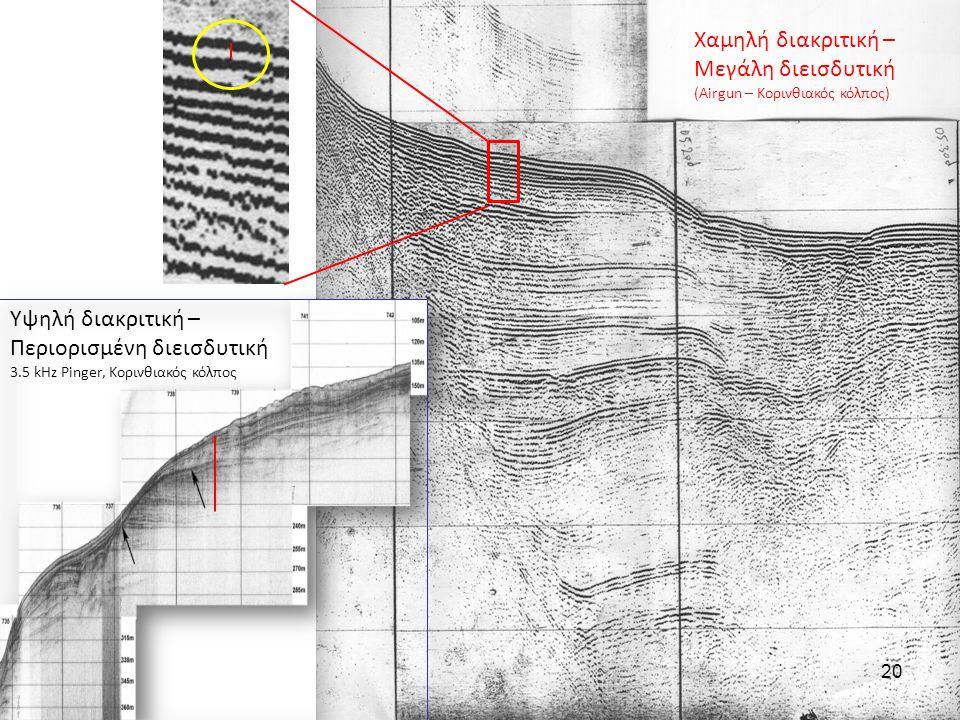 Χαμηλή διακριτική – Μεγάλη διεισδυτική (Airgun – Κορινθιακός κόλπος) Υψηλή διακριτική – Περιορισμένη διεισδυτική 3.5 kHz Pinger, Κορινθιακός κόλπος 20
