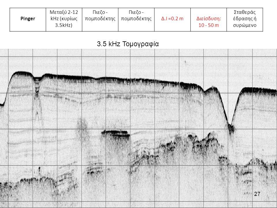 3.5 kHz Τομογραφία Pinger Μεταξύ 2-12 kHz (κυρίως 3.5kHz) Πιεζο - πομποδέκτης Δ.Ι =0.2 mΔιείσδυση: 10 - 50 m Σταθεράς έδρασης ή συρώμενο 27