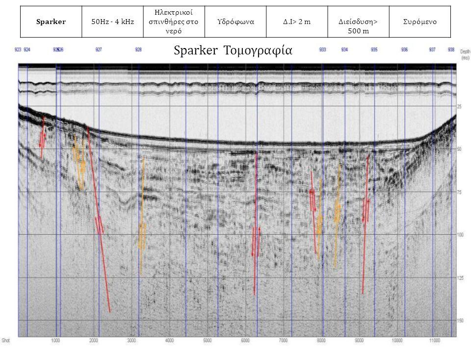 Sparker Τομογραφία Sparker50Hz - 4 kHz Hλεκτρικοί σπινθήρες στο νερό ΥδρόφωναΔ.Ι> 2 mΔιείσδυση> 500 m Συρόμενο