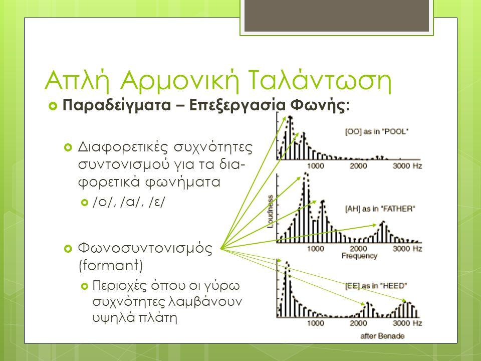 Απλή Αρμονική Ταλάντωση  Παραδείγματα – Επεξεργασία Φωνής:  Διαφορετικές συχνότητες συντονισμού για τα δια- φορετικά φωνήματα  /ο/, /α/, /ε/  Φωνο