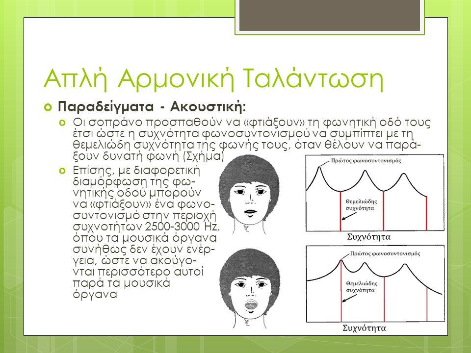 Απλή Αρμονική Ταλάντωση  Παραδείγματα - Ακουστική:  Οι σοπράνο προσπαθούν να «φτιάξουν» τη φωνητική οδό τους έτσι ώστε η συχνότητα φωνοσυντονισμού ν